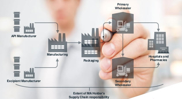 IML launching HSCA - Healthcare Supply Chain Academy